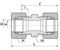 BU Series Straight Union Fittings