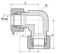 BL Series Union Elbow Fittings