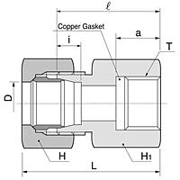 BGC Series Metric Gauge Connector Fittings